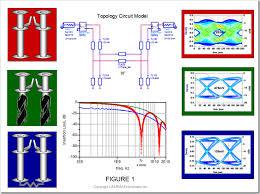 Signal Integrity vs EMC during Printed Circuit Board Design & Layout ...